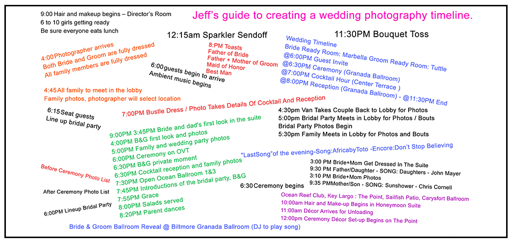 Creating a Wedding Photography Timeline